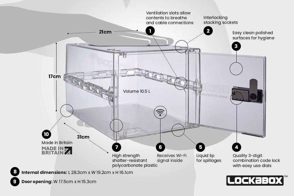 Lockabox Medical   Alternative to blister packs